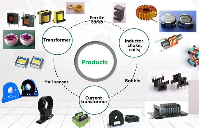 professional electronic components supplier